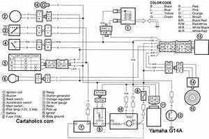 Cartaholics Golf Cart Forum - U0026gt  Yamaha Golf Cart Wiring Diagram G14-a