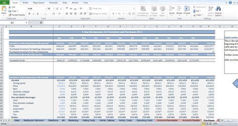restaurant budget template cfotemplatescom