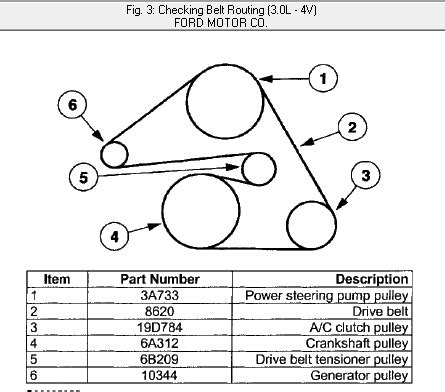 install diagram   serpentine belt   ford