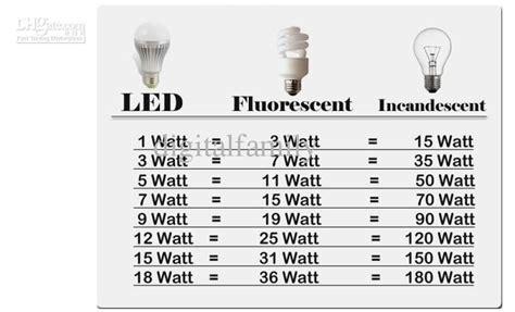 Led Corn Lamp E27 G9 E14 5w 400 Lumen 27 Led Cover 5050