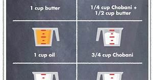 17 Day Diet Gal Kitchen Conversion Chart Greek Yogurt