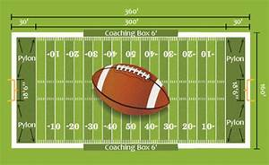 Take a Closer Look at the Football Field With This Diagram