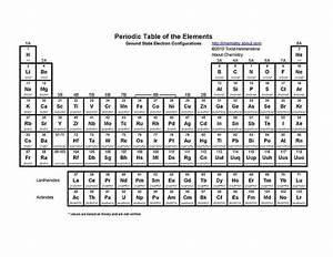 Communication Printable Tumblrprintable Periodic Tables