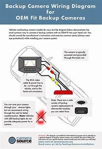 Install A Backup Camera In A Silverado