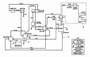 Toro Z Master Commercial Wiring Diagram