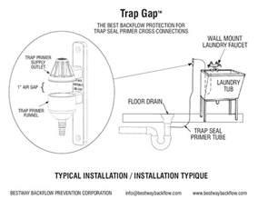 trap seal primer floor drain floor matttroy
