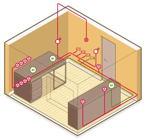 plan electrique chambre tout savoir sur le circuit électrique dans le bureau la