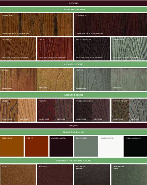 deck stain colors  home depot deck design  ideas