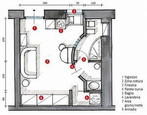Arredare Monolocale 25 Mq Ikea ~ duylinh for