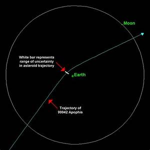 So called 'doomsday asteroid' Apophis much larger than ...