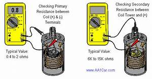 How To Diagnose And Test An Ignition Coil