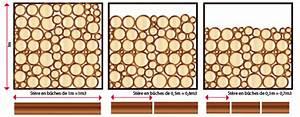 1 Stère De Bois En Kg : volume stere de bois ~ Dailycaller-alerts.com Idées de Décoration