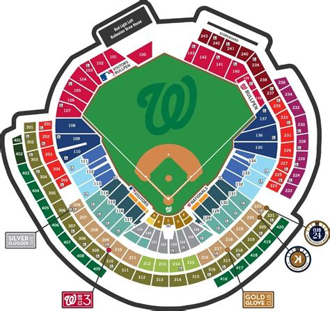 find shaded seats  nationals park trip hacks dc