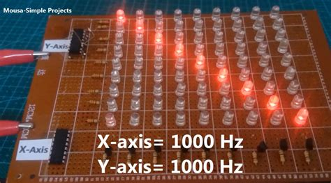 Led Matrix Controlled With Two Clock Pulses