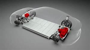 Tesla Brings Auto
