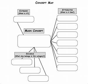 concept map template free premium templates With information mapping word template