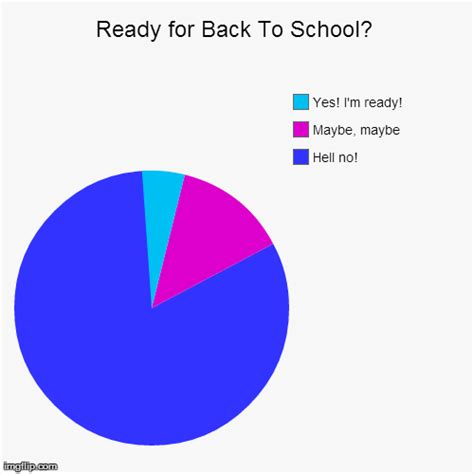 Ready For Back To School? Imgflip