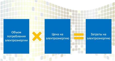 Автоматизированные системы управления освещением – это сегодня наиболее перспективный инструмент энергосбережения энергосовет.ru