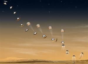 Mission Timeline - Mars Science Laboratory