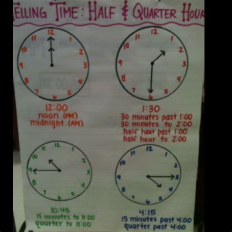 time     quarter hour math time teaching