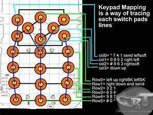 How To Trace And Map Keypads Layout On Mobile Phone