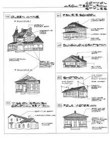 colonial house architectural styles