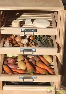 Garde Manger En Bois : garde manger l gumier fruitier bas id es pour la maison ~ Teatrodelosmanantiales.com Idées de Décoration