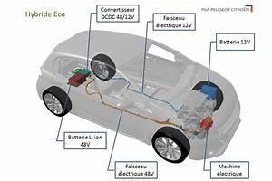 Peugeot Hybride Prix : peugeot citro n la technologie hybride essence pour 2017 ~ Gottalentnigeria.com Avis de Voitures