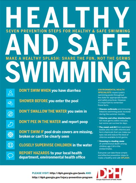 swimming posters poster template