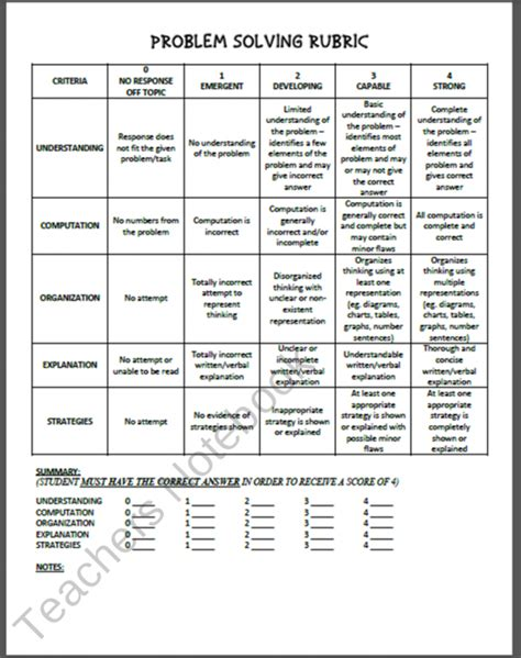math problem solving rubric  cokerfamily