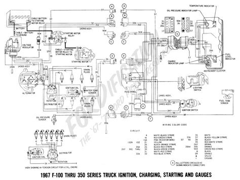Ford Truck Wiring Diagram Forums