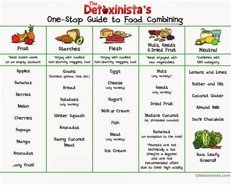 perfect diet chart  weight loss diet plan  women diet plan