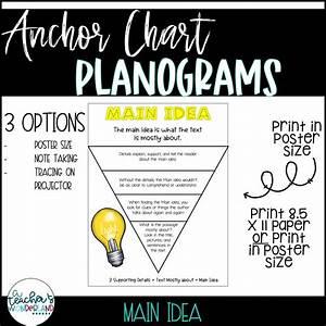 Main Idea Anchor Chart