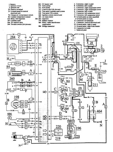 volvo electrical diagrams 1987 740 turbo volvo auto wiring diagram