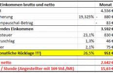 Netto Brutto Rechnung : stundensatz selbst ndiger freiberufler bei dienstleistungen ~ Themetempest.com Abrechnung