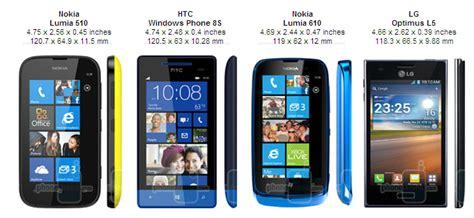 nokia lumia 510 review phonearena
