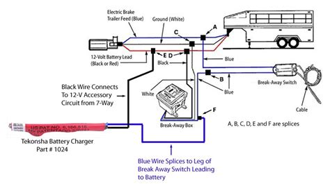 7 Pin Trailer Wiring Diagram With Breakaway by How Is Tekonsha Away Battery Charger 1024 Wired
