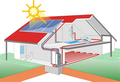 Солнечные электростанции готовые решения для дома и дачи
