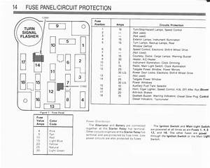 Ford F150 Fuse Box Diagram Ford Trucks