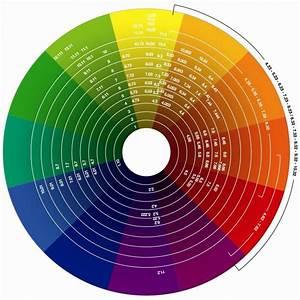 wella color wheel colorimetrie pinterest With superior choix des couleurs de peinture 1 les bases de la peinture 1 la theorie des couleurs