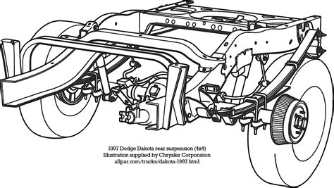 dodge dakota 1997 2004 technical details and specifications