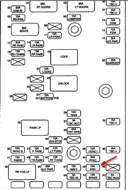 Location Fuse Number Fuses For Gmc Envoy