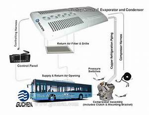 How Does Bus Air Conditioning System Work