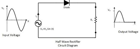 Half Wave Rectifier With Capacitor Filter Ripple