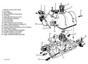 similiar 2000 chevy blazer fuel line diagram keywords chevy astro van wiring diagram additionally 1995 astro van vacuum hose