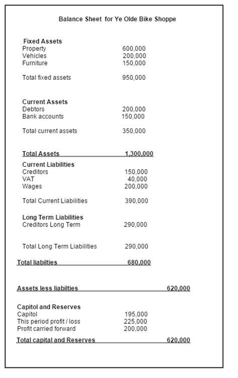 design  balance sheet layout