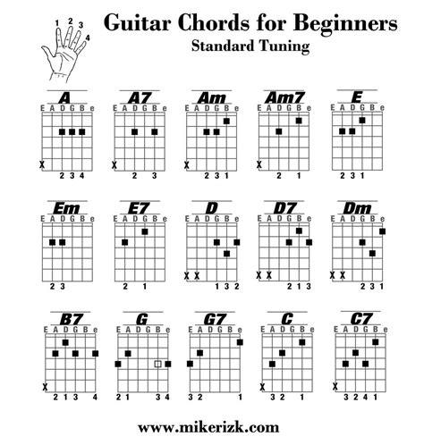 Guitar Chords For Beginners All Beginner