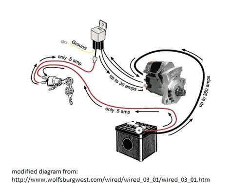 Hi Torque Starter Wiring Diagram by Wiring Diagram Of Starter Motor Impremedia Net