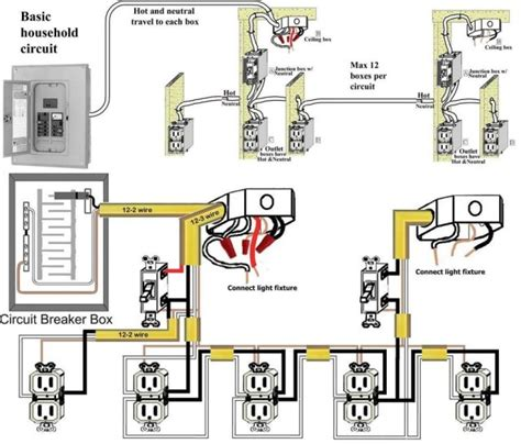 house electrical wiring  hobbiesxstyle