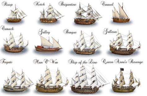 Sailing The Seven Seas Of Knowledge